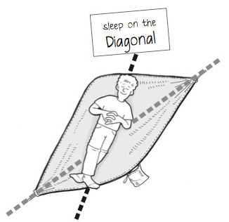 Cartoon man demonstrating the correct angle to lay in a hammock for sleeping